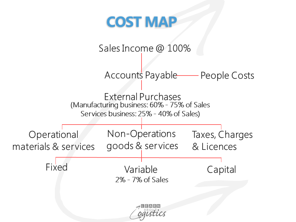 Cost Map