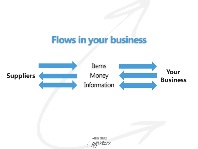 Flows in your business