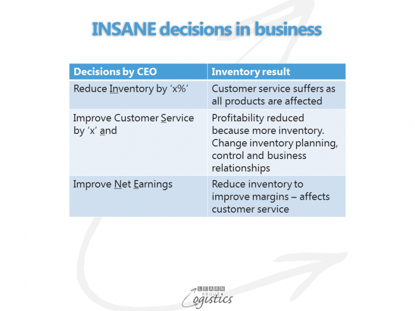 INSANE decisions in business